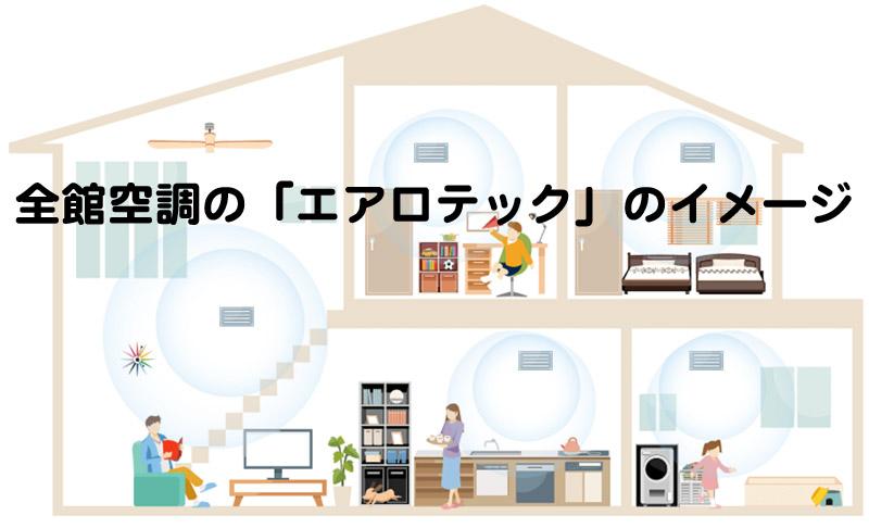 三菱地所ホームの全館空調システム「エアロテック」のイメージ図