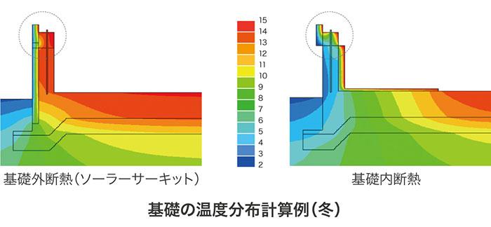外断熱による基礎の温度分布の画像